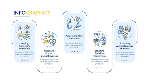Sterke branding vector infographic sjabloon. product concurrentievermogen presentatie schets ontwerpelementen. datavisualisatie in 5 stappen. proces tijdlijn info grafiek. workflowlay-out met lijnpictogrammen