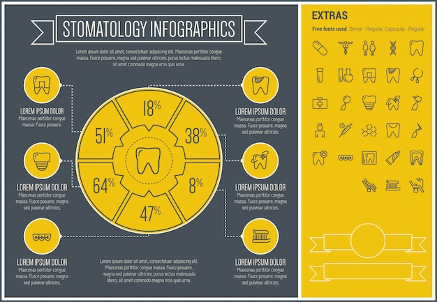 Stomatologie lijn ontwerpsjabloon infographic