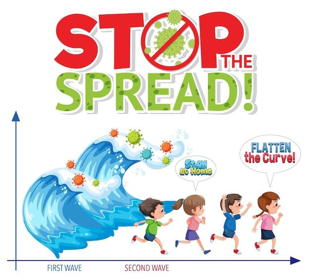 Stop met het verspreiden van het coronavirus met een tweede golfgrafiek