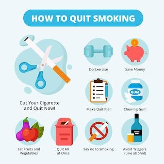 Stoppen met roken infographic