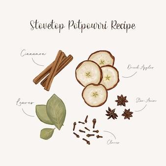 Stovetop potpourri recept hand getrokken illustratie