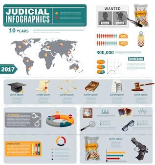 Strafrechtelijke en burgerrechtelijke flat infographic poster