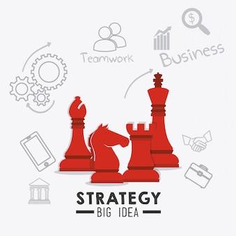 Strategie bedrijfsontwerp.