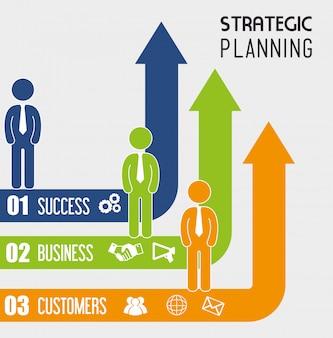 Strategisch planningsontwerp.