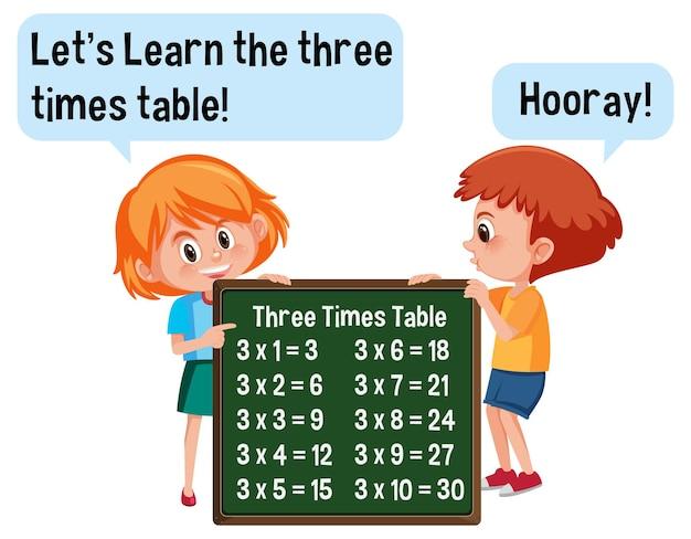 Stripfiguur van twee kinderen met driemaal tafelbanner