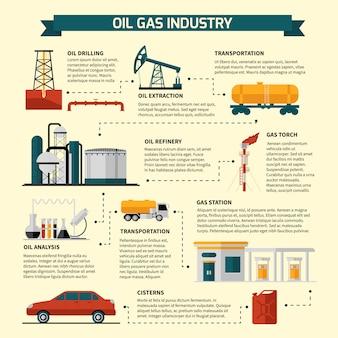 Stroomdiagram olie-industrie