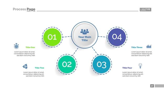 Stroomdiagramsjabloon met vier elementen. bedrijfsgegevens