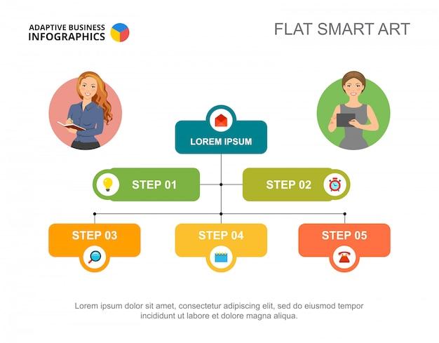 Stroomdiagramsjabloon met vijf stappen voor presentatie.
