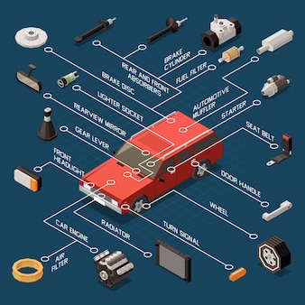 Stroomschema voor autoreparatie met brandstoffilter en isometrische automotor