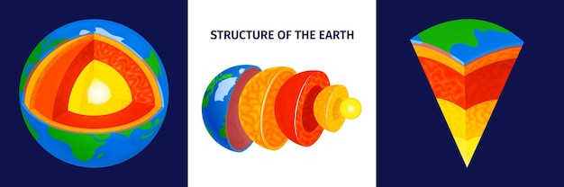 Structuur van de aarde illustratie