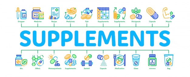 Supplementen minimal infographic banner