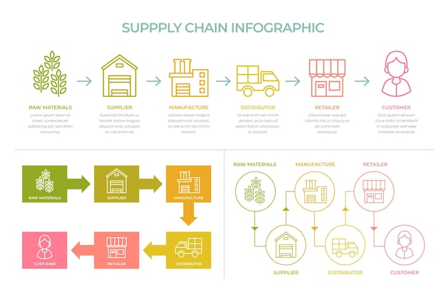 Supply chain infographic sjabloon