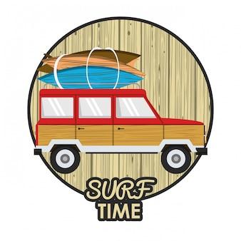 Surf tijd kaart
