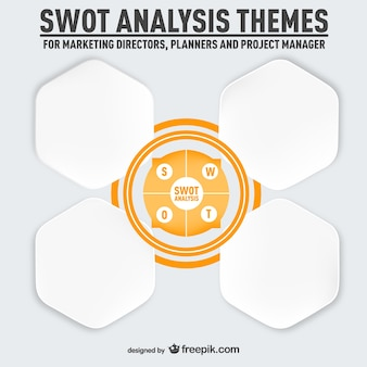 Swot analyse infographic ontwerp