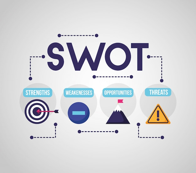 Swot - infographic analyse
