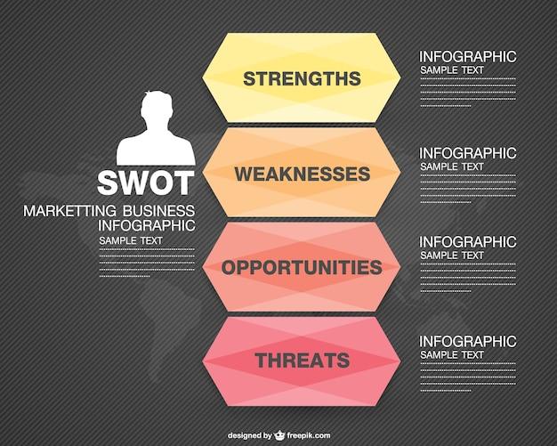 Swot infographic ontwerp