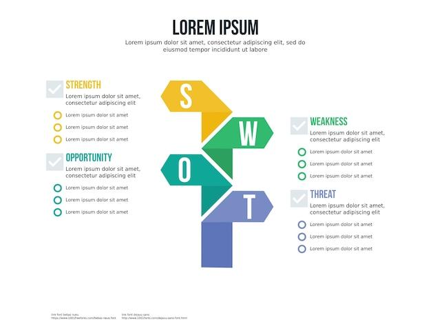 Swot richting infographic element en presentatiesjabloon