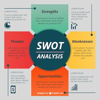 Swot sjabloon flat vector