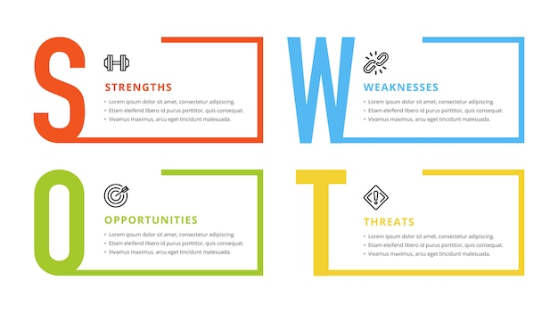 Swot-sjabloon of strategische planning infographic-ontwerp