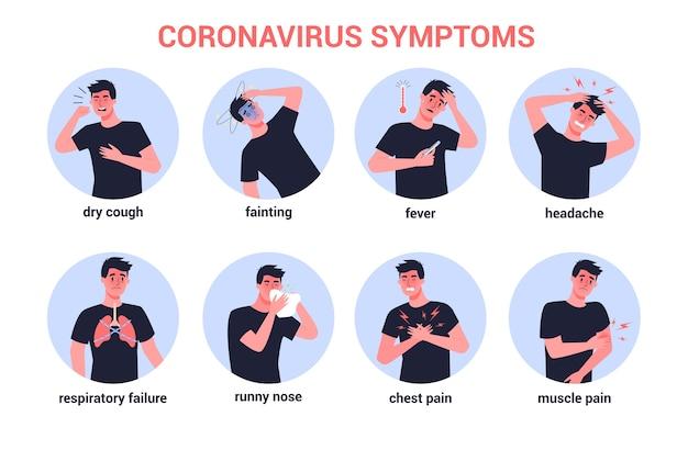 Symptomen. coronovirus-waarschuwing. hoesten, koorts, pijn op de borst en spierpijn.