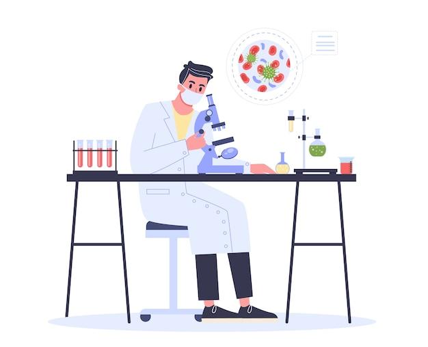 Symptomen en behandelingen. coronovirus-waarschuwing. onderzoek en ontwikkeling naar een preventief vaccin. dokter maakt een vaccin.