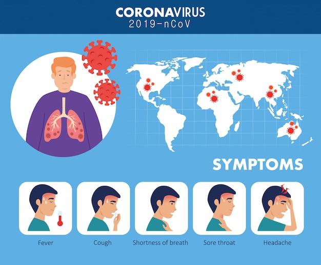 Symptomen van coronavirus 2019 ncov met kaartwereld