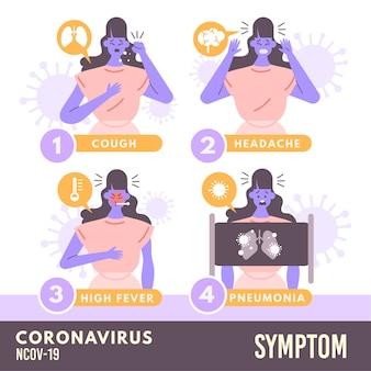 Symptomen van coronavirus met illustraties