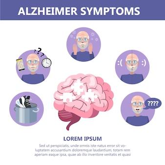 Symptomen van de ziekte van alzheimer infographic. geheugenverlies en probleem