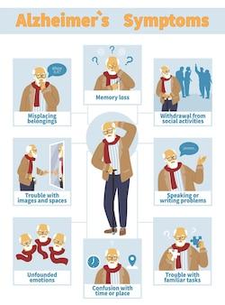 Symptomen van de ziekte van alzheimer infographic, platte vectorillustratie. oudere mensen dementie, geheugenverlies.