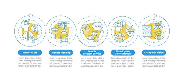 Symptomen van dementie infographic sjabloon