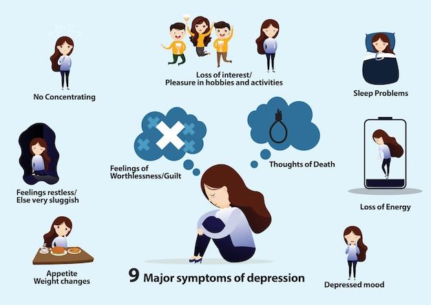 Symptomen van depressie