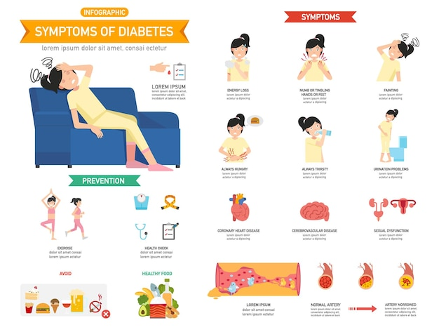 Symptomen van diabetes infographic vectorillustratie