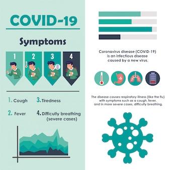 Symptomen ziekte