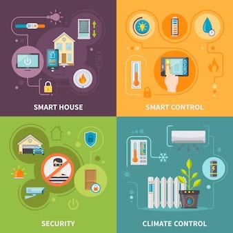 Systemen van controle in smart house