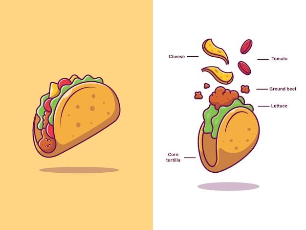 Taco ingrediënten voedsel