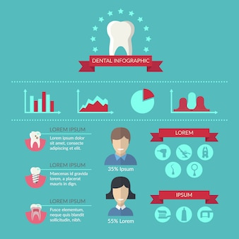 Tandarts en tanden zorg vector infographics sjabloon