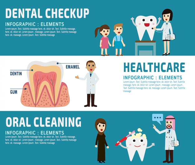 Tandbanner header gezondheidszorg concept