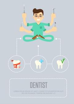 Tandbureaubanner met mannelijke tandarts