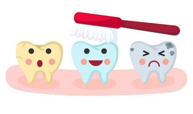 Tanden geven erom