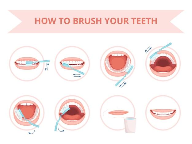 Tanden poetsen. kinderhygiëne tandenpoetsen gezondheidszorg dagelijkse routine wassen tandbescherming cartoon set.