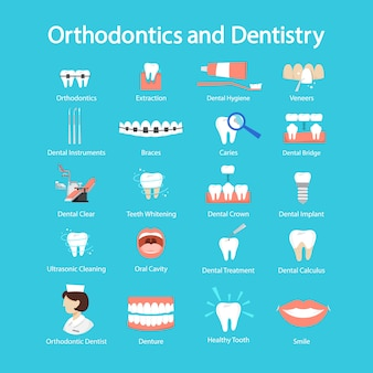 Tandheelkunde en orthodontie set. verzameling van tandheelkundige