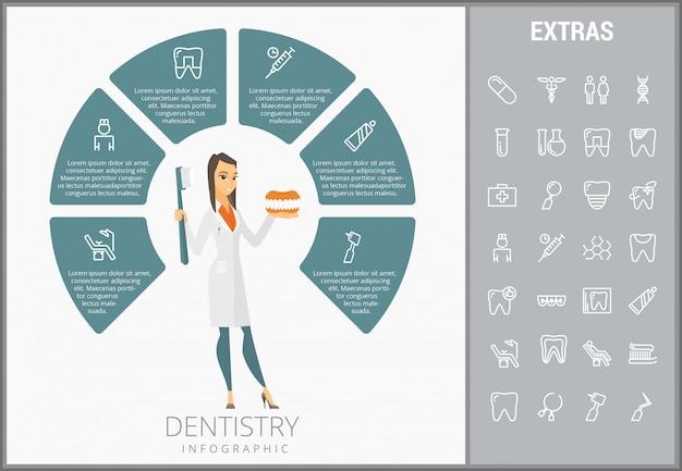 Tandheelkunde infographic sjabloon, elementen en pictogrammen