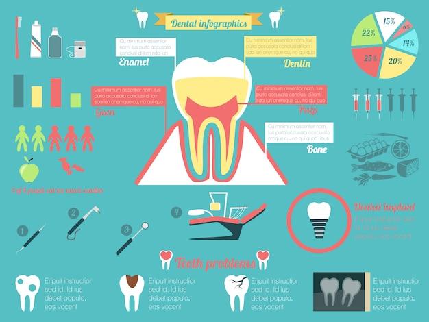 Tandheelkundige infographic sjabloon set