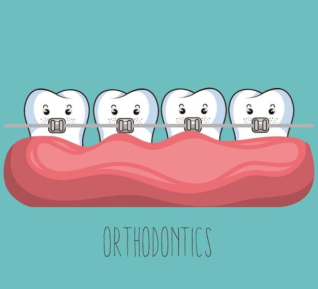 Tandheelkundige zorg ontwerp