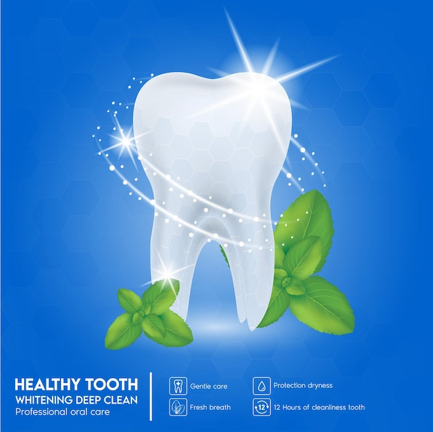 Tandheelkundige zorg tand en muntblad. andere mondverzorgingsproducten, met gigantisch tandmodel en dynamisch witmakend effect, 3d-illustratievectorconcept.