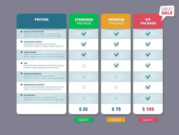 Tariefplannen. web ui-sjabloon biedt kolommen, grafieken, selectie, prijs, korting, servicevergelijking. illustratie prijsplan sjabloon