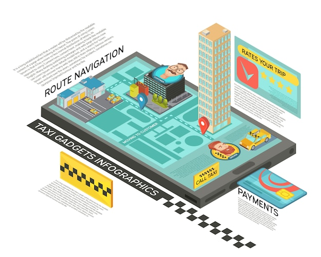 Taxidienst online isometrische infographics met routenavigatie op het scherm van gadget, betaling en classificatie vectorillustratie