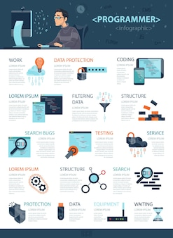 Technologie codering infographic concept