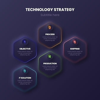 Technologie infographics concept