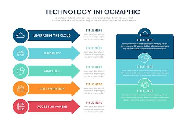 Technologie infographics